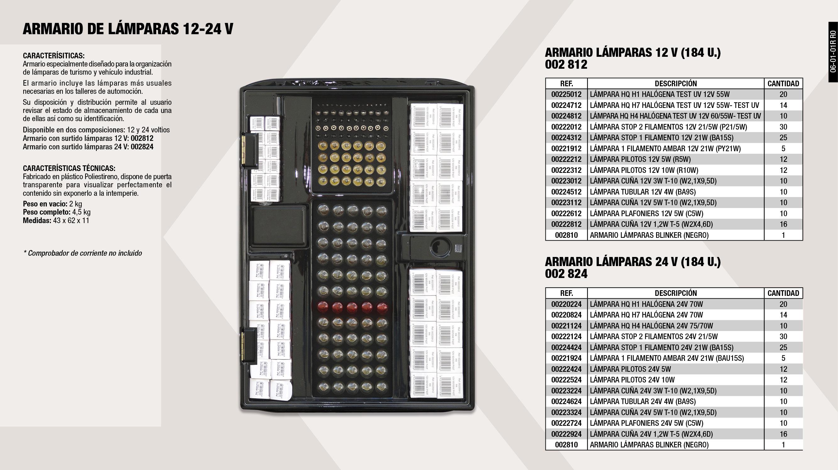 LAMPARA STOP 2 FILAMENTOS 12V 21/5W (P21/5W)                ,  LAMPARA CU¥A 12V 3W T-10 (W2,1X9,5D)                        ,  LAMPARA STOP 2 FILAMENTOS 24V 21/5W                         ,  LAMPARA PLAFONIERS 12V 5W (C5W)                             ,  LAMPARA CU¥A 24V 1,2W T-5 (W2X4,6D)                         ,  LAMPARA CU¥A 24V 3W T-10 (W2,1X9,5D)                        ,  LAMPARA PILOTOS 24V 5W                                      ,  LAMPARA CUÑA 12V 1,2W T-5 (W2X4,6D)                         ,  LAMPARA STOP 1 FILAMENTO 12V 21W (BA15S)                    ,  ARMARIO LAMPARAS WAHLEN BLACK 12V                           ,  LAMPARA TUBULAR 12V 4W (BA9S)                               ,  LAMPARA 1 FILAMENTO AMBAR 24V. 21W. BAU 15S                 ,  ARMARIO LAMPARAS WAHLEN BLACK 24V                           ,  LAMPARA STOP 1 FILAMENTO 24V 21W (BA15S)                    ,  LAMPARA TUBULAR 24V 4W (BA9S)                               ,  LAMPARA HQ H7 HALOGENA 12V 55W-TEST UV                      ,  LAMPARA HQ H7 HALOGENA 24V 70W                              ,  LAMPARA HQ H4 HALOGENA 24V 75/70W                           ,  LAMPARA PILOTOS 12V 5W (R5W)                                ,  LAMPARA HQ H4 HALOGENA 12V 60/55W-TEST UV                   ,  LAMPARA PILOTOS 12V 10W (R10W)                              ,  LAMPARA PLAFONIERS 24V 5W (C5W)                             ,  LAMPARA HQ H1 HALOGENA 24V 70W                              ,  ARMARIO LAMPARAS WAHLEN BLACK (VACIO)                       ,  LAMPARA 1 FILAMENTO AMBAR 12V 21W (PY21W)                   ,  LAMPARA CU¥A 12V 5W T-10 (W2,1X9,5D)                        ,  LAMPARA CU¥A 24V 5W T-10 (W2,1X9,5D)                        ,  LAMPARA HQ H1 HALOGENA TEST UV 12V 55W                      ,