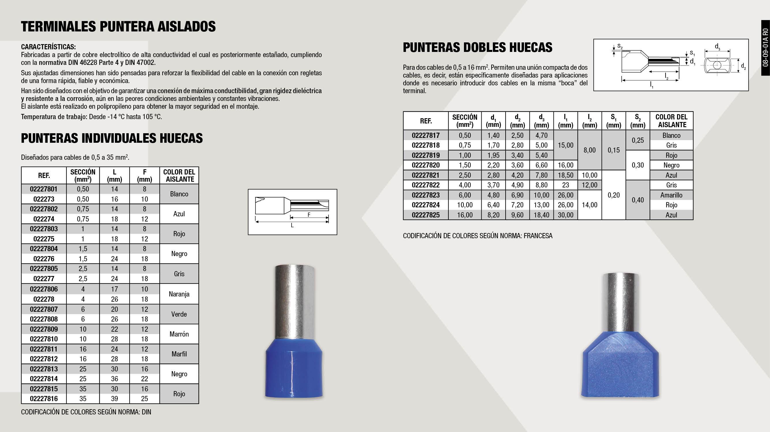 TERMINAL PUNTERA 0.50 BLANCO 10 MM.                         ,  TERMINAL PUNTERA 1.5 NEGRO 18 MM.                           ,  TERMINAL PUNTERA DOBLE 2X2,50 AZUL 10MM                     ,  TERMINAL PUNTERA 4 NARANJA 10MM                             ,  TERMINAL PUNTERA 10 MARRON 12MM                             ,  TERMINAL PUNTERA 35 ROJO 16MM                               ,  TERMINAL PUNTERA DOBLE 2X1,50 NEGRO 8MM                     ,  TERMINAL PUNTERA DOBLE 2X4,00 GRIS 12MM                     ,  TERMINAL PUNTERA 0,50 BLANCO 8MM                            ,  TERMINAL PUNTERA 2.5 GRIS 18 MM.                            ,  TERMINAL PUNTERA DOBLE 2X0,75 GRIS 8MM                      ,  TERMINAL PUNTERA DOBLE 2X16,00 AZUL 14MM                    ,  TERMINAL PUNTERA 0,75 AZUL 8MM                              ,  TERMINAL PUNTERA 1 ROJO 8MM                                 ,  TERMINAL PUNTERA 6 VERDE 18MM                               ,  TERMINAL PUNTERA 1,5 NEGRO 8MM                              ,  TERMINAL PUNTERA 0.75 AZUL 12 MM.                           ,  TERMINAL PUNTERA DOBLE 2X1,00 ROJO 8MM                      ,  TERMINAL PUNTERA DOBLE 2X10,00 ROJO 14MM                    ,  TERMINAL PUNTERA DOBLE 2X6,00 AMARILLO 14MM                 ,  TERMINAL PUNTERA 25 NEGRO 22MM                              ,  TERMINAL PUNTERA DOBLE 2X0,50 BLANCO 8MM                    ,  TERMINAL PUNTERA 10 MARRON 18MM                             ,  TERMINAL PUNTERA 1 ROJO 12 MM.                              ,  TERMINAL PUNTERA 4 NARANJA 18 MM                            ,  TERMINAL PUNTERA 35 ROJO 25MM                               ,  TERMINAL PUNTERA 6 VERDE 12MM                               ,  TERMINAL PUNTERA 16 MARFIL 12MM                             ,  TERMINAL PUNTERA 16 MARFIL 18MM                             ,  TERMINAL PUNTERA 25 NEGRO 16MM                              ,  TERMINAL PUNTERA 2,5 GRIS 8MM                               ,