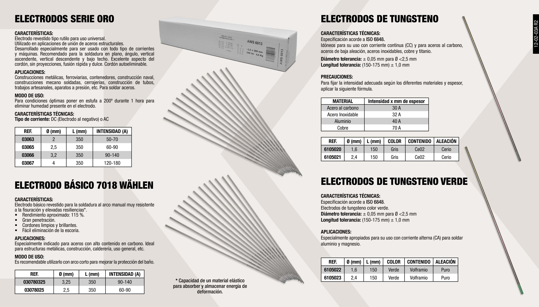 ELECTRODO SERIE ORO 6013 4X350                              ,  ELECTRODO BÁSICO 7018 3,25 X 350                            ,  ELECTRODO DE TUNGSTENO VERDE PURO 1.6                       ,  ELECTRODO RUTILO SERIE ORO 2X350                            ,  ELECTRODO SERIE ORO 6013 2.5X350                            ,  ELECTRODO DE TUNGSTENO VERDE PURO 2.4                       ,  ELECTRODO DE TUNGSTENO GRIS CERIO 1.6                       ,  ELECTRODO DE TUNGSTENO GRIS CERIO 2.4                       ,  ELECTRODO BÁSICO 7018 2,5 X 350                             ,  ELECTRODO SERIE ORO 6013 3.2X350                            ,