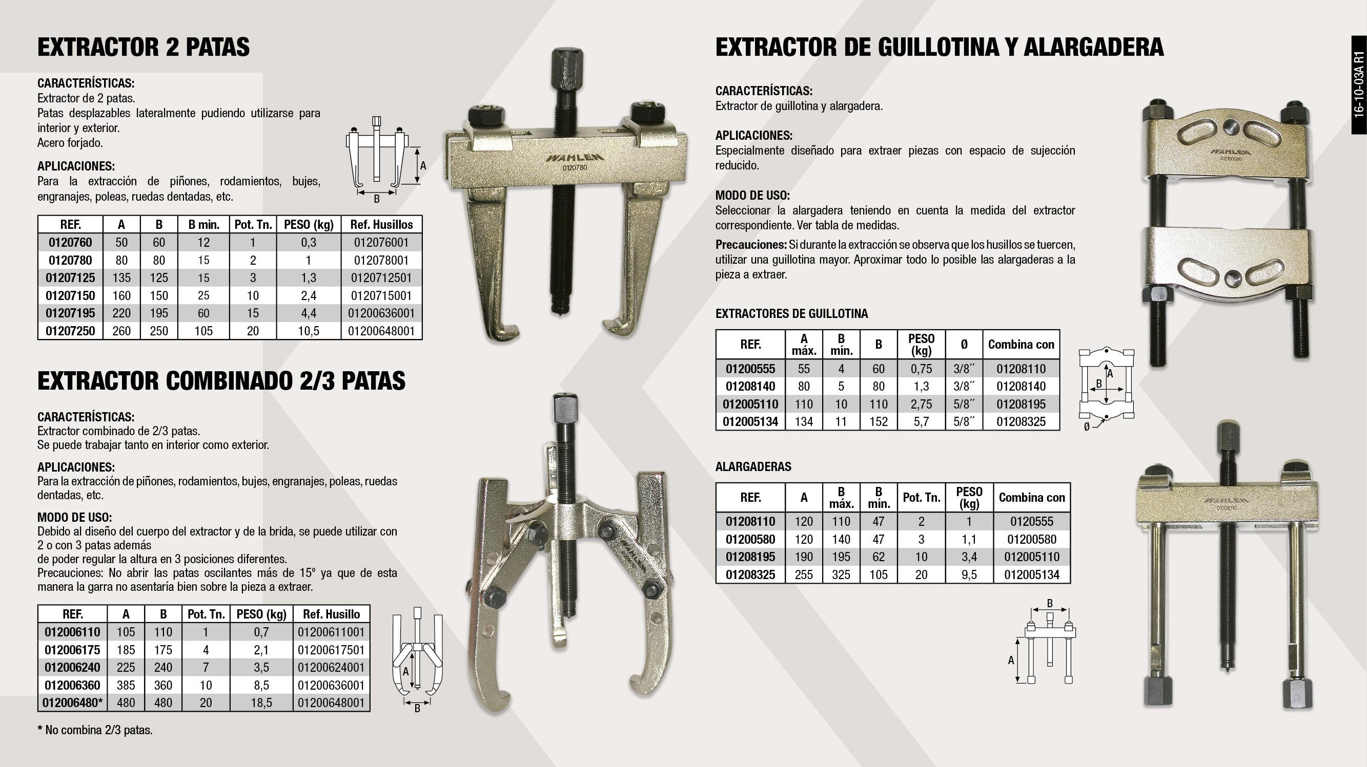 EXTRACTOR 2 PATAS 80X80MM                                   ,  HUSILLO EXTRACTOR 01207125                                  ,  ALARGADERA EXTRACTOR DE GUILLOTINA 120X140MM                ,  HUSILLO PARA EXTRACTOR 012006110                            ,  EXTRACTOR DE GUILLOTINA 60X55MM                             ,  ALARGADERA EXTRACTOE DE GUILLOTINA 255X325 V.I.             ,  EXTRACTOR DE GUILLOTINA 80X80 MM                            ,  HUSILLO PARA EXTRACTOR 012006175                            ,  EXTRACTOR DE GUILLOTINA 152X134 V.I.                        ,  HUSILLO EXTRACTOR 012006480- 01207250                       ,  EXTRACTOR COMBINADO 2/3 PATAS 185X175MM                     ,  EXTRACTOR 2 PATAS 135X125MM                                 ,  EXTRACTOR COMBINADO 2/3 PATAS 225X240MM                     ,  EXTRACTOR DE GUILLOTINA 110X110MM                           ,  EXTRACTOR COMBINADO 2/3 PATAS 105X110MM                     ,  HUSILLO EXTRACTOR 01207150                                  ,  HUSILLO PARA EXTRACTOR 012006240                            ,  ALARGADERA EXTRACTOR DE GUILLOTINA 190X195MM                ,  EXTRACTOR COMBINADO 2/3 PATAS 480X480 V.I.                  ,  EXTRACTOR 2 PATAS 160X150MM                                 ,  ALARGADERA EXTRACTOR DE GUILLOTINA 120X110MM                ,  EXTRACTOR COMBINADO 2/3 PATAS 385X360MM                     ,  EXTRACTOR 2 PATAS 220X195MM                                 ,  HUSILLO EXTRACTOR 0120760                                   ,  EXTRACTOR 2 PATAS 260X250 V.I.                              ,  EXTRACTOR 2 PATAS 50X60 MM                                  ,  HUSILLO PARA EXTRACTOR 012006360-01207195                   ,  HUSILLO EXTRACTOR 0120780                                   ,
