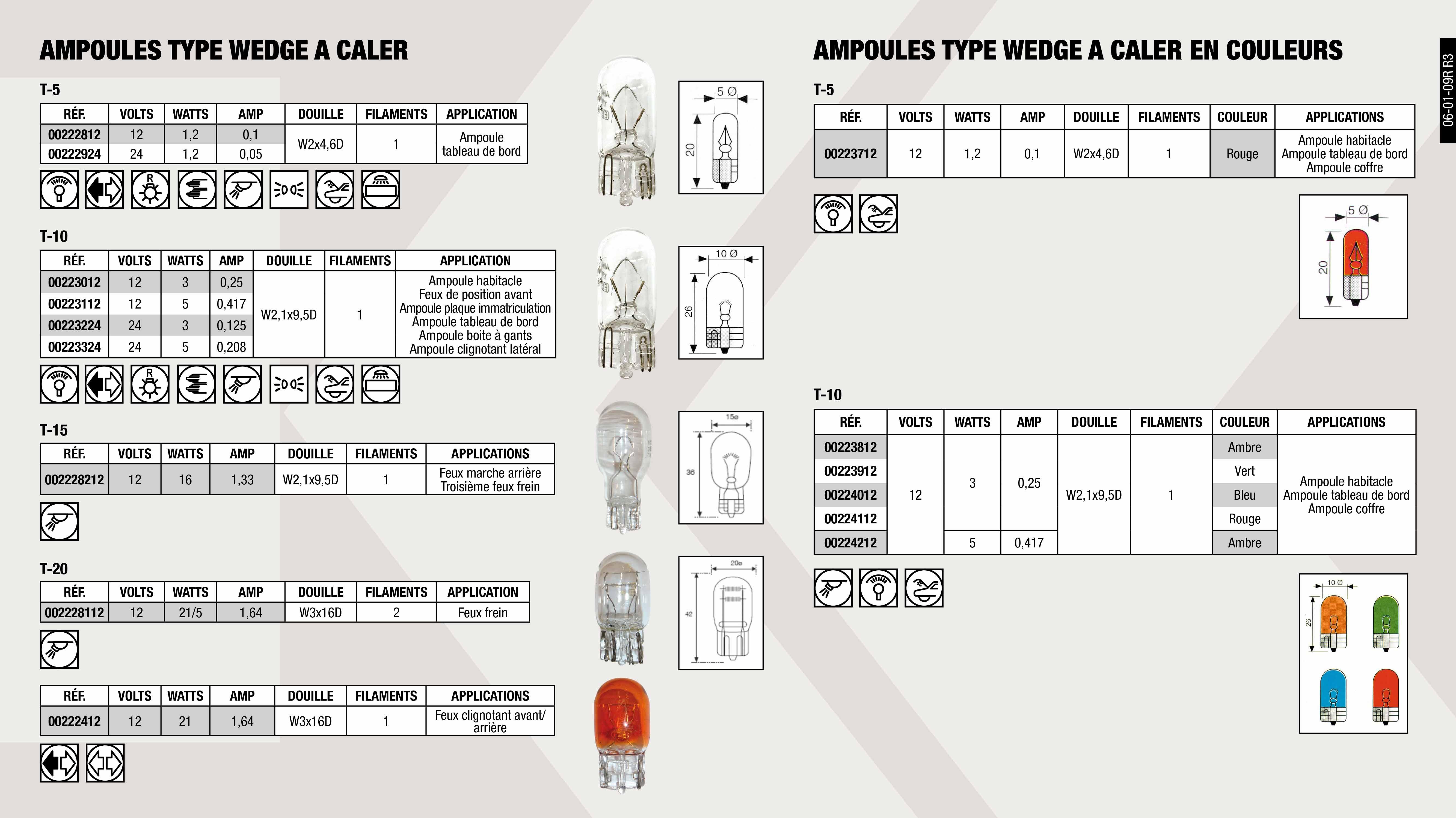 AMPOULE PILOTE 12V.2JW. AMBRE (W3X16D)                      ,  AMPOULE A CALER 12V 5W                                      ,  AMPOULE A CALER 12V 5W AMBRE                                ,  AMPOULE A CALER 24V 1,2W                                    ,  AMPOULE A CALER 24V 5W                                      ,  AMPOULE A CALER 12V 3W                                      ,  AMPOULE A CALER 12V 3W ORANGE                               ,  AMPOULE A CALER 12V 1,2W ROUGE                              ,  AMPOULE A CALER 12V 3W BLEU                                 ,  AMPOULE A CALER 12V 1,2W                                    ,  AMPOULE A CALER 12V 3W ROUGE                                ,  AMPOULE WEDGE 12V.21/5W.T-20 (W3X16D)                       ,  AMPOULE WEDGE 12V. 16W. T-15 (W2,1x9,5D)                    ,  AMPOULE A CALER 24V 3W                                      ,  AMPOULE A CALER 12V 1,2W BLEU                               ,  AMPOULE A CALER 12V 3W VERTE                                ,