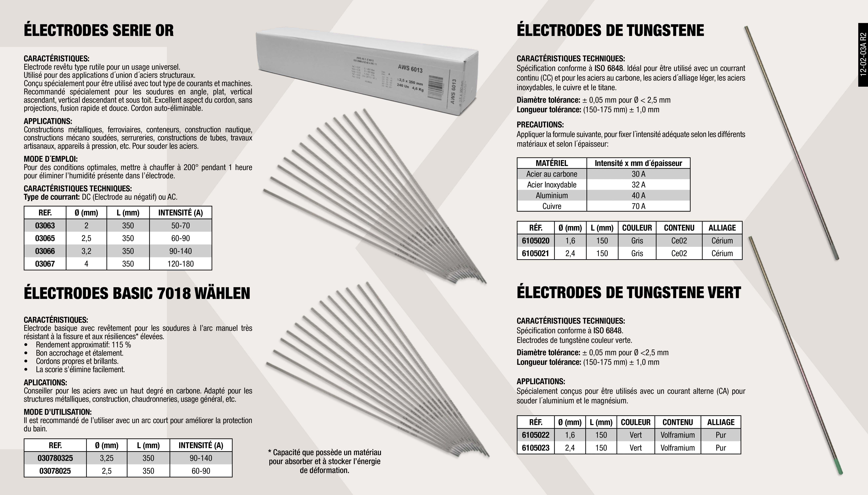 ELECTRODE SERIE OR 2,5X350                                  ,  ELECTRODE DE TUNGSTENE VERT PUR 2.4                         ,  ELECTRODE DE TUNGSTENE GRIS  CERIUM 1,6                     ,  ELECTRODE SERIE OR 3.2x350                                  ,  ELECTRODE BASIC 7018 3,25 X 350                             ,  ELECTRODE DE TUNGSTENE GRIS  CERIUM 2,4                     ,  ELECTRODE SERIE OR 4X350                                    ,  ELECTRODE DE TUNGSTENE VERT PUR 1.6                         ,  ELECTRODE RUTILE SERIE OR 2X350                             ,  ELECTRODE BASIC 7018 2,5 X 350                              ,