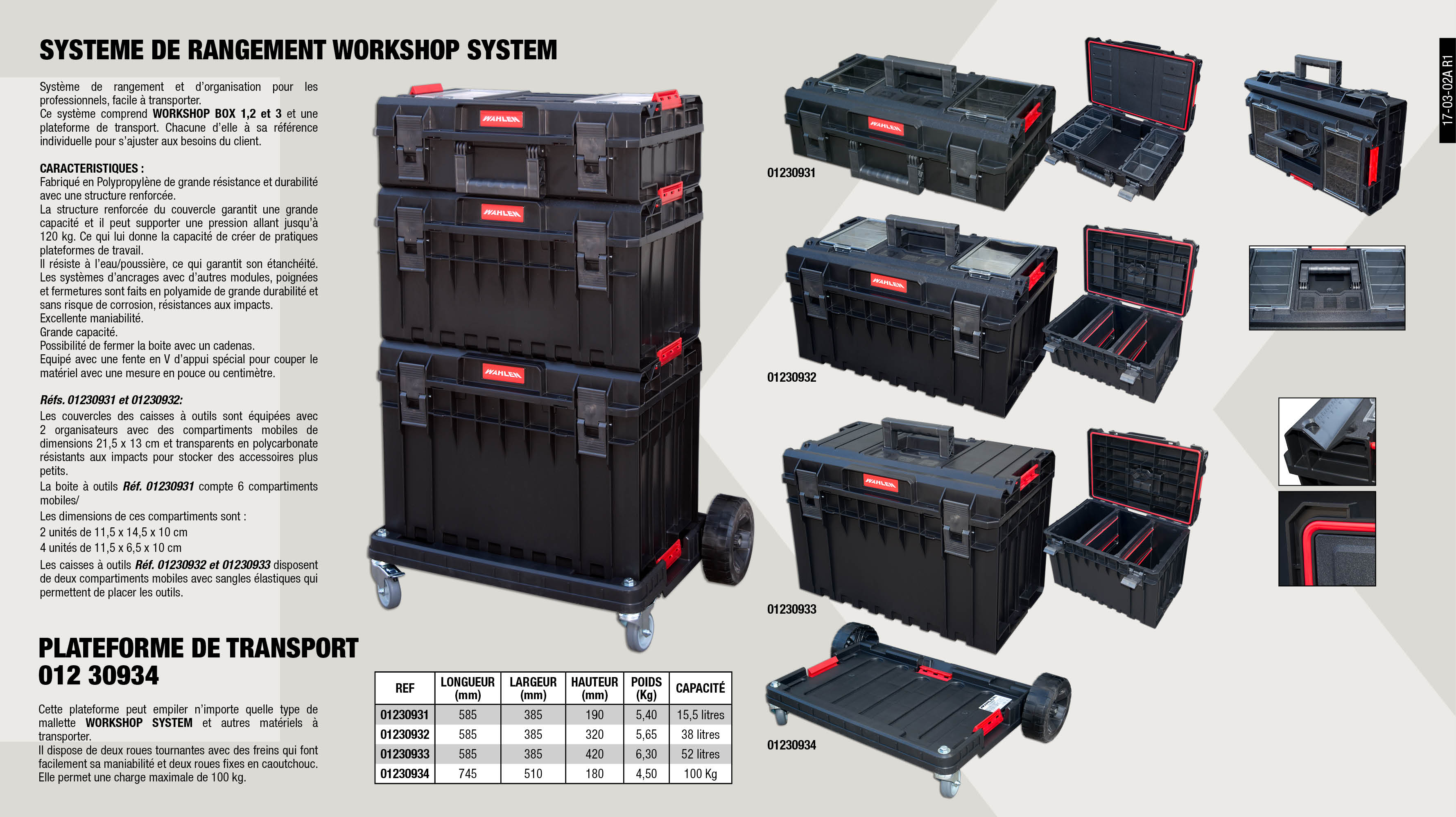 WORKSHOP SYSTEM WAHLEN 2                                    ,  									WORKSHOP SYSTEM WAHLEN 1                                    ,  									WORKSHOP SYSTEM TRANSPORT PLATFORM                          ,  									WORKSHOP SYSTEM WAHLEN 3                                    ,