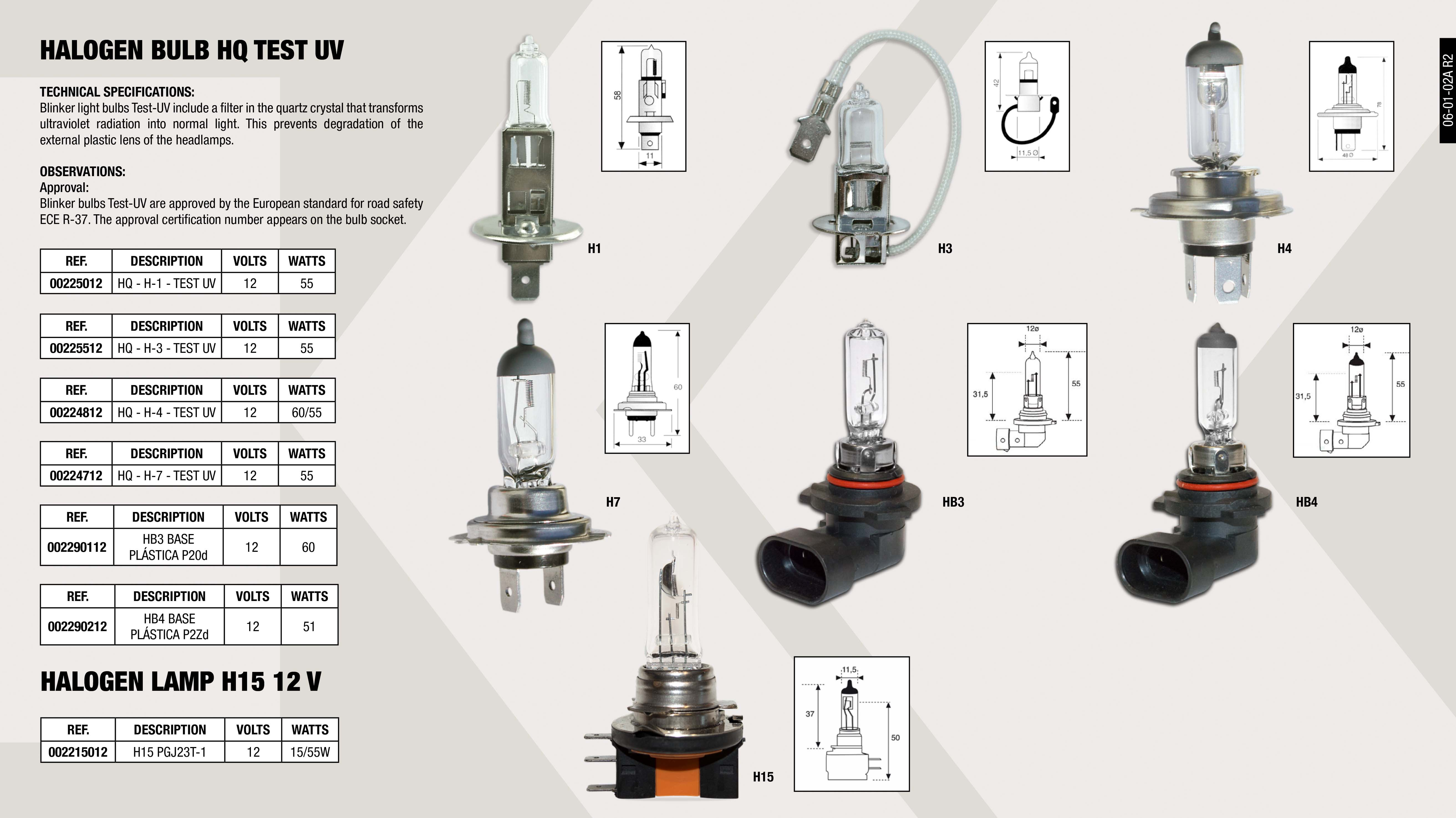 H3 HALOGENE TEST UV HQ LAMP 12V. 55W.                       ,  H1 HALOGENE TEST UV HQ LAMP 12V. 55W.                       ,  H4 HALOGENE TEST UV HQ LAMP 12V. 60/55W.                    ,  HB3 LAMP 12V 60W                                            ,  H7 HALOGENE TEST UV HQ LAMP 12V. 55W.                       ,  HB4 LAMP 12V 51W                                            ,