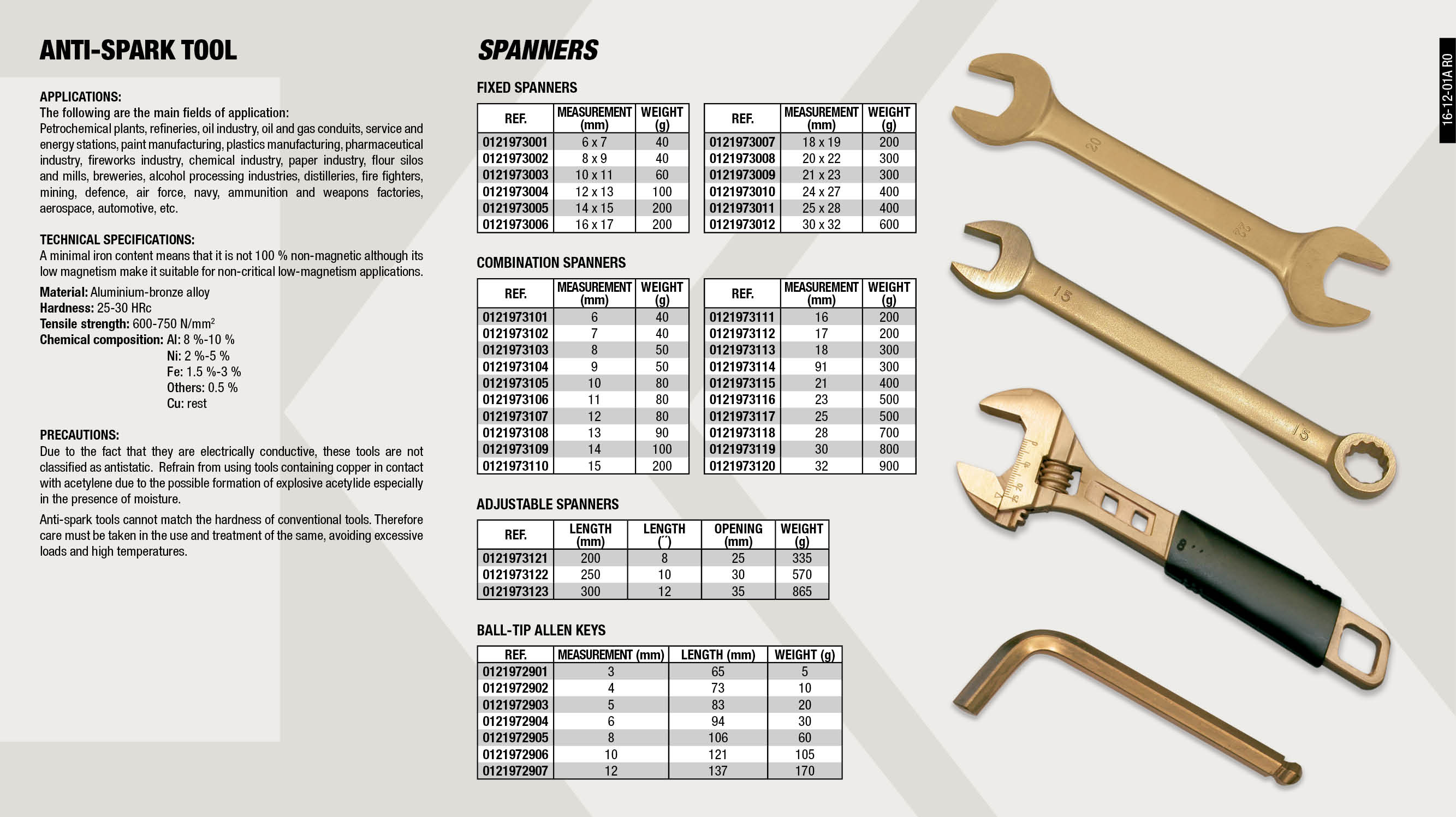NON-SPARKING COMBINATION WRENCH 16 WÄHLEN                   ,  									NON-SPARKING HEXAGONAL KEY 8MM WÄHLEN                       ,  									NON-SPARKING OPEN-END WRENCH 14X15 WÄHLEN                   ,  									NON-SPARKING COMBINATION WRENCH 23 WÄHLEN                   ,  									NON-SPARKING ADJUSTABLE WRENCH 8' WÄHLEN                    ,  									NON-SPARKING HEXAGONAL KEY 12MM WÄHLEN                      ,  									NON-SPARKING COMBINATION WRENCH 9 WÄHLEN                    ,  									NON-SPARKING COMBINATION WRENCH 11 WÄHLEN                   ,  									NON-SPARKING HEXAGONAL KEY 6MM WÄHLEN                       ,  									NON-SPARKING HEXAGONAL KEY 10MM WÄHLEN                      ,  									NON-SPARKING OPEN-END WRENCH 10X11 WÄHLEN                   ,  									NON-SPARKING OPEN-END WRENCH 18X19 WÄHLEN                   ,  									NON-SPARKING COMBINATION WRENCH 18 WÄHLEN                   ,  									NON-SPARKING COMBINATION WRENCH 21 WÄHLEN                   ,  									NON-SPARKING HEXAGONAL KEY 3MM WÄHLEN                       ,  									NON-SPARKING HEXAGONAL KEY 4MM WÄHLEN                       ,  									NON-SPARKING COMBINATION WRENCH 8 WÄHLEN                    ,  									NON-SPARKING OPEN-END WRENCH 8X9 WÄHLEN                     ,  									NON-SPARKING OPEN-END WRENCH 20X22 WÄHLEN                   ,  									NON-SPARKING OPEN-END WRENCH 24X27 WÄHLEN                   ,  									NON-SPARKING OPEN-END WRENCH 25X28 WÄHLEN                   ,  									NON-SPARKING COMBINATION WRENCH 13 WÄHLEN                   ,  									NON-SPARKING COMBINATION WRENCH 12 WÄHLEN                   ,  									NON-SPARKING COMBINATION WRENCH 17 WÄHLEN                   ,  									NON-SPARKING OPEN-END WRENCH 6X7 WÄHLEN                     ,  									NON-SPARKING COMBINATION WRENCH 28 WÄHLEN                   ,  									NON-SPARKING COMBINATION WRENCH 10 WÄHLEN                   ,  									NON-SPARKING COMBINATION WRENCH 14 WÄHLEN                   ,  									NON-SPARKING OPEN-END WRENCH 16X17 WÄHLEN                   ,  									NON-SPARKING COMBINATION WRENCH 6 WÄHLEN                    ,  									NON-SPARKING COMBINATION WRENCH 7 WÄHLEN                    ,  									NON-SPARKING COMBINATION WRENCH 30 WÄHLEN                   ,  									NON-SPARKING OPEN-END WRENCH 30X32 WÄHLEN                   ,  									NON-SPARKING COMBINATION WRENCH 25 WÄHLEN                   ,  									NON-SPARKING ADJUSTABLE WRENCH 10' WÄHLEN                   ,  									NON-SPARKING COMBINATION WRENCH 19 WÄHLEN                   ,  									NON-SPARKING COMBINATION WRENCH 32 WÄHLEN                   ,  									NON-SPARKING ADJUSTABLE WRENCH 12' WÄHLEN                   ,  									NON-SPARKING HEXAGONAL KEY 5MM WÄHLEN                       ,  									NON-SPARKING OPEN-END WRENCH 12X13 WÄHLEN                   ,  									NON-SPARKING OPEN-END WRENCH 21X23 WÄHLEN                   ,  									NON-SPARKING COMBINATION WRENCH 15 WÄHLEN                   ,