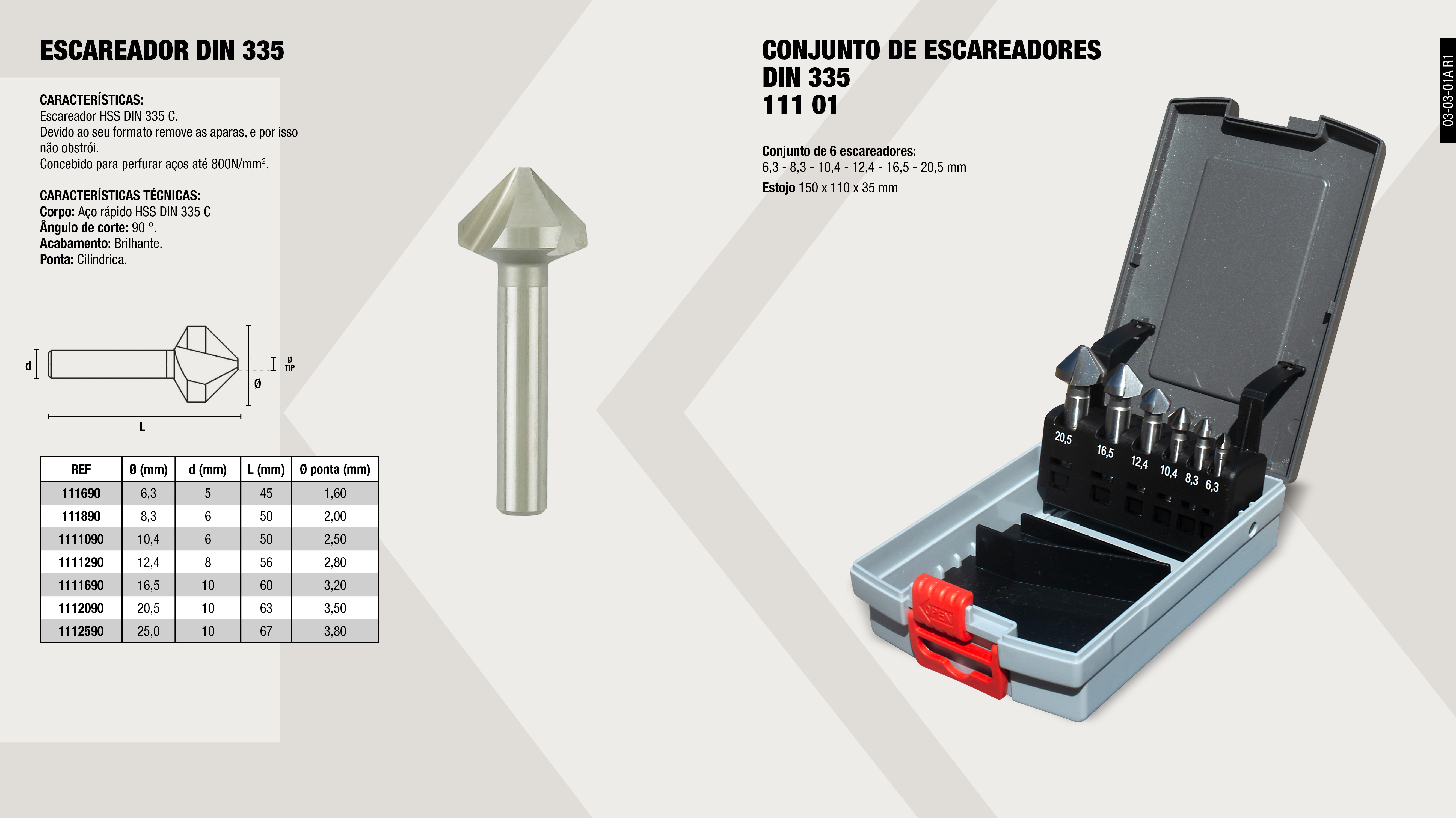 CONJUNTO DE ESCAREADOR DIN 335                              ,