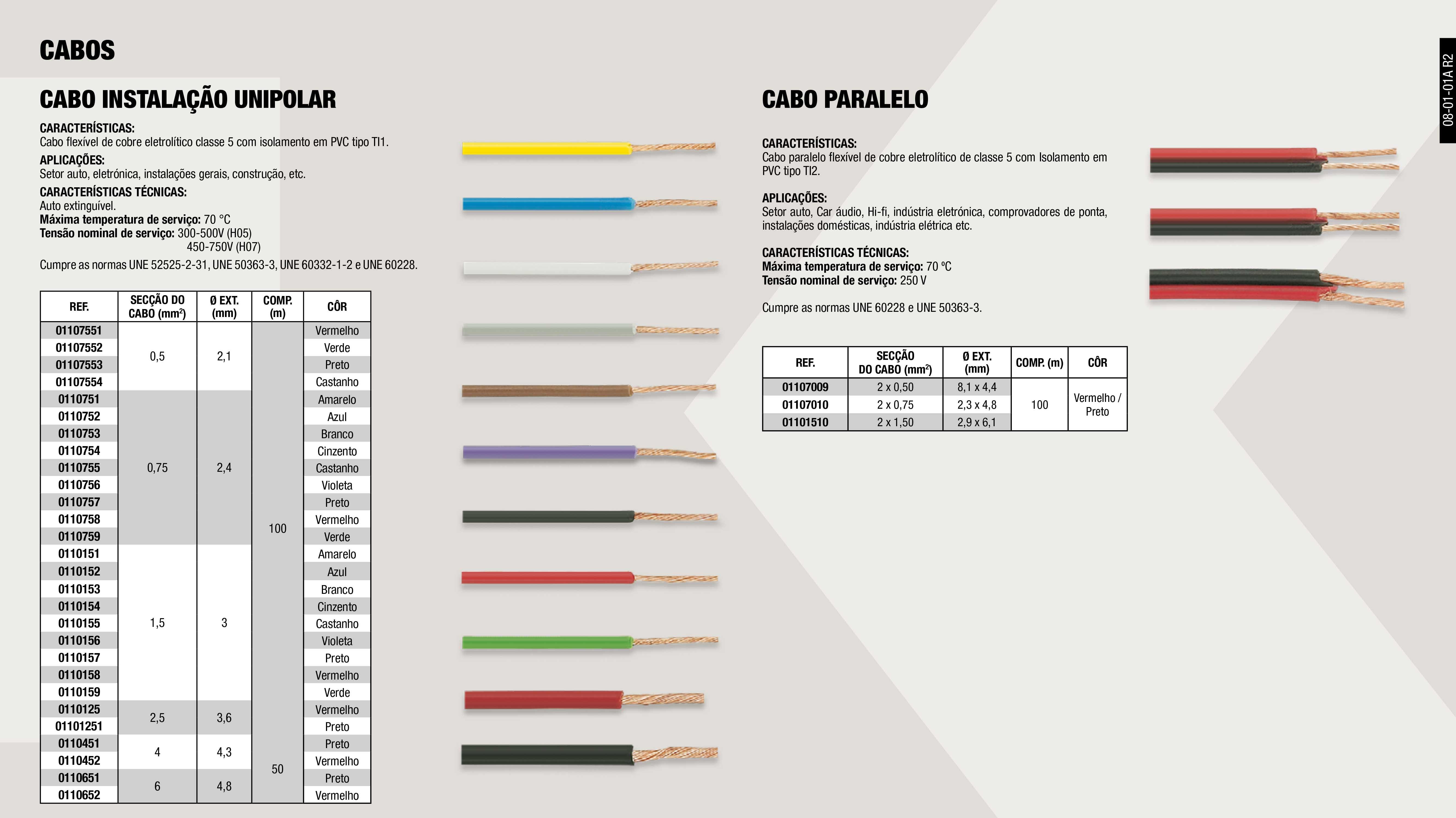 FIO DE COLUNA BICOLOR 0.75MM                                ,  CABO DE INSTALAÇÃO 1.5MM VERDE                              ,  CABO UNIPOLAR 0.75MM AZUL                                   ,  CABO DE INSTALAÇÃO 1.5MM PRETO                              ,  CABO INSTALAÇÃO 1.5MM BRANCO 100M                           ,  CABO UNIPOLAR 0.75MM PRETO                                  ,  CABO UNIPOLAR 0.75MM VERDE                                  ,  CABO UNIPOLAR 0.75MM CASTANHO                               ,  CABO UNIPOLAR 0.75MM CINZENTO                               ,  CABO UNIPOLAR 0.75MM VERMELHO                               ,  CABO DE INSTALAÇÃO 1.5MM VIOLETA                            ,  CABO DE INSTALAÇÃO 1.5MM VERMELHO                           ,  CABO UNIPOLAR 4MM PRETO (50 MT.)                            ,  CABO UNIPOLAR 2.5 PRETO (100 M.)                            ,  ROLO 100MTS CABO PARALELO BICOR 0.5MM                       ,  CABO UNIPOLAR 0.75MM VIOLETA                                ,  CABO DE COLUNA 1.5MM (100M)                                 ,  CABO INSTALAÇÃO 1.5MM AZUL                                  ,  CABO UNIPOLAR 4MM VERMELHO (50MT.)                          ,  CABO DE INSTALAÇÃO 1.5MM CASTANHO                           ,  CABO UNIPOLAR 0.75MM AMARELO                                ,  CABO UNIPOLAR 0.75MM BRANCO                                 ,  ROLO 50MTS CABO UNIPOLAR 6MM VERMELHO                       ,  CABO UNIPOLAR 2.5MM VERMELHO (100 M.)                       ,  CABO INSTALAÇÃO 1.5MM AMARELO                               ,  CABO INSTALAÇÃO 1.5MM CINZENTO                              ,  ROLO 50MTS CABO UNIPOLAR 6MM PRETO                          ,